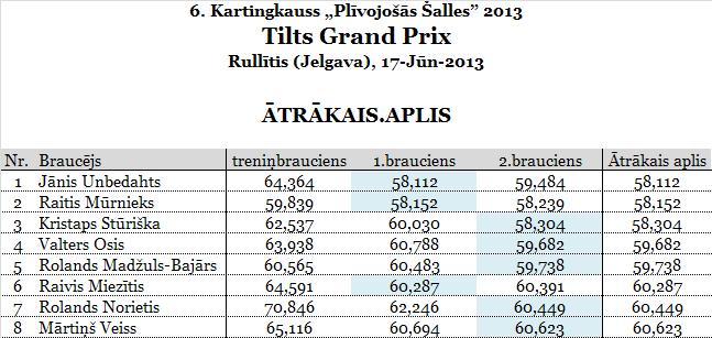 1.TiltsGP_Rullitis_aaplis