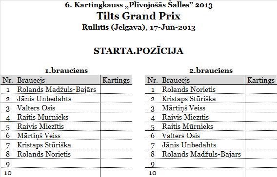 1.TiltsGP_Rullitis_starts