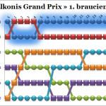 Pie uzvaras Elkonis Grand Prix tiek čempions J.Unbedahts