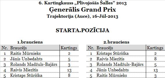 4.GeneralisGP_Trajektorija_starts