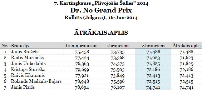 1.Dr.NoGP_Rullitis_aaplis