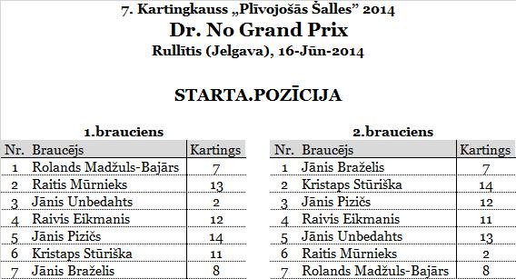 1.Dr.NoGP_Rullitis_starts