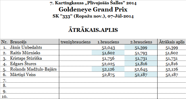 3.GoldeneyeGP_SK333_aaplis