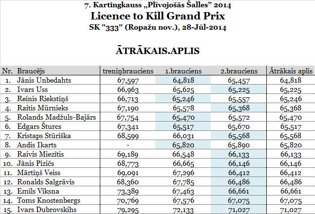 5.LicenceToKillGP_SK333_aaplis