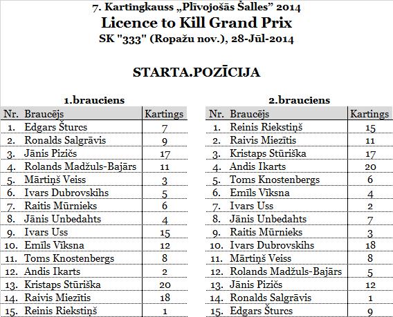 5.LicenceToKillGP_SK333_starts